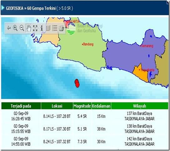 gempa tasikmalaya1