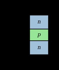 250px-NPN_BJT_-_Structure_&_circuit.svg